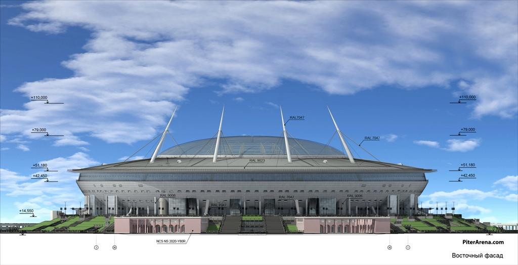 Визуализации стадиона