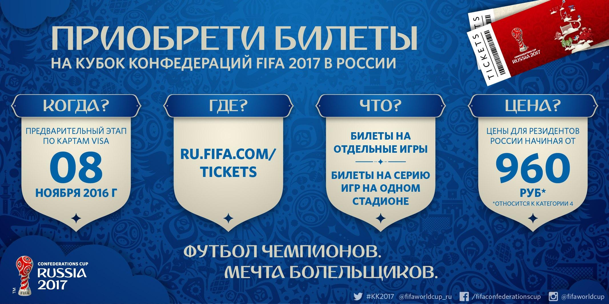 Объявлены цены на билеты на Кубок Конфедераций FIFA и Чемпионат мира по футболу FIFA